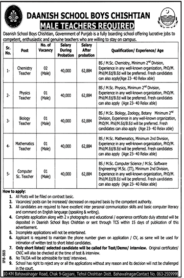School Teachers Jobs in Pakistan Latest Jobs in Daanish Schools Jobs