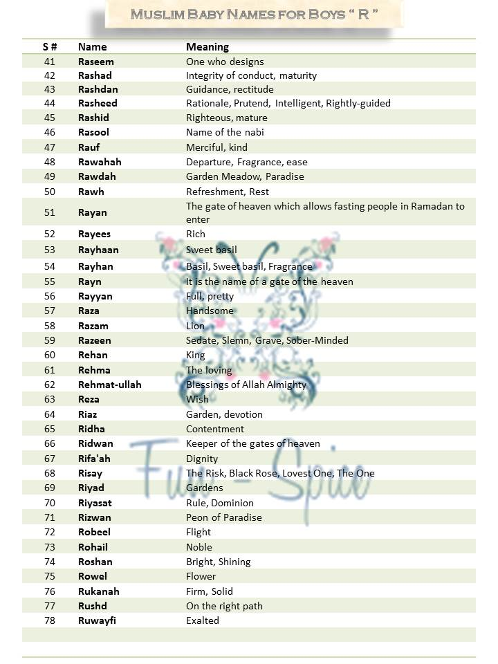 muslim baby name with meaning pdf
