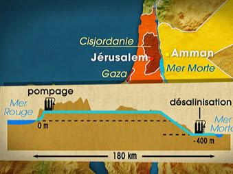 Canal de la Mer Morte