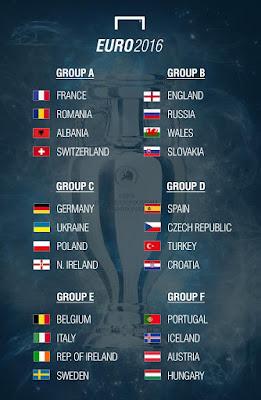 Inilah Jadwal Lengkap Piala Eropa 2016