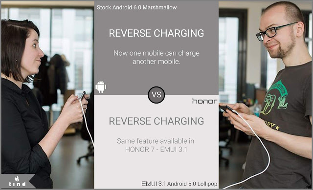 Reverse Charging in Android