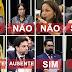 """""""MP do Trilhão"""": Veja como votou cada deputado amapaense."""