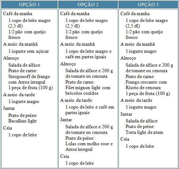 Menu semanal para dieta cetogenica