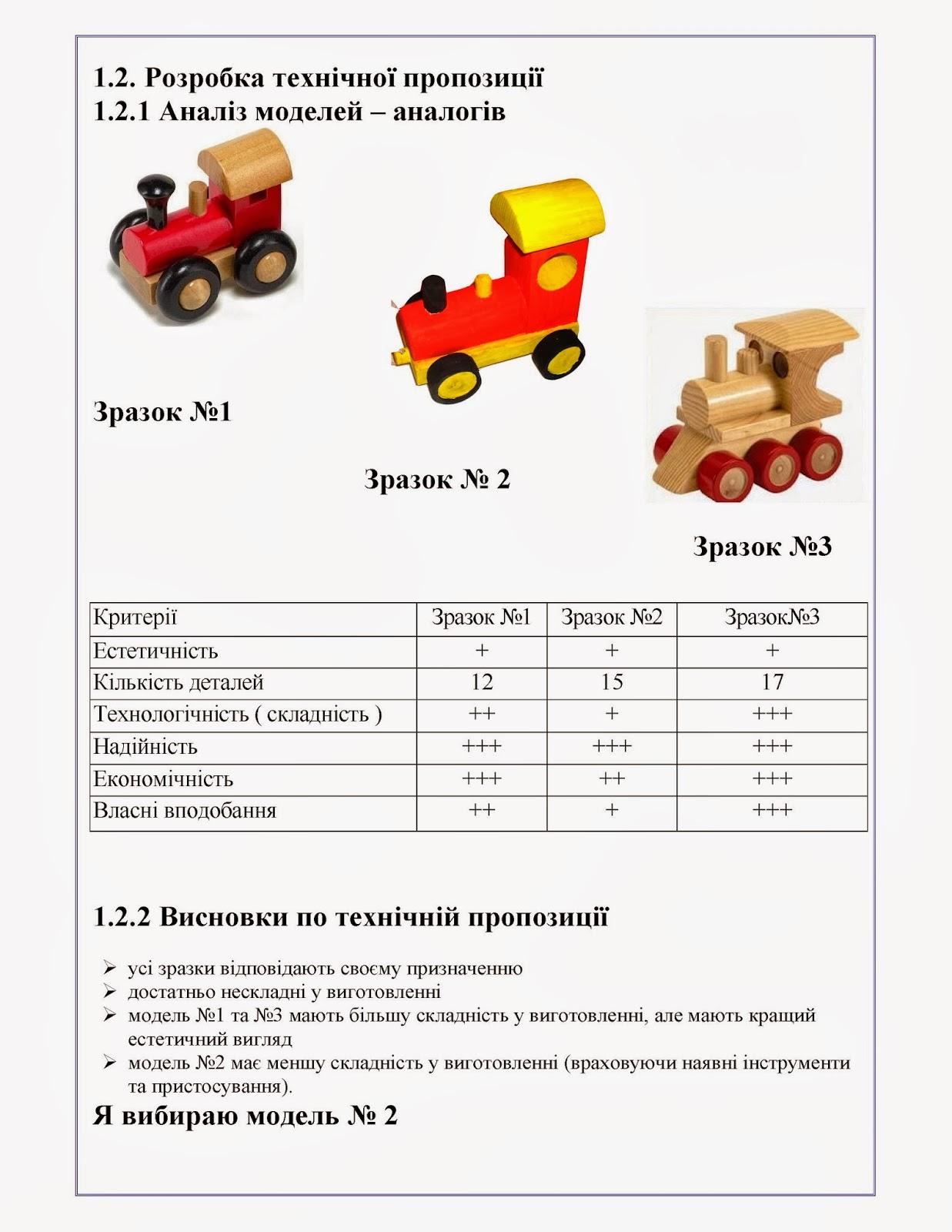 Блог вчителя трудового навчання Кушнірука В.О.  Творчий проект ... 2a73a3f594f97