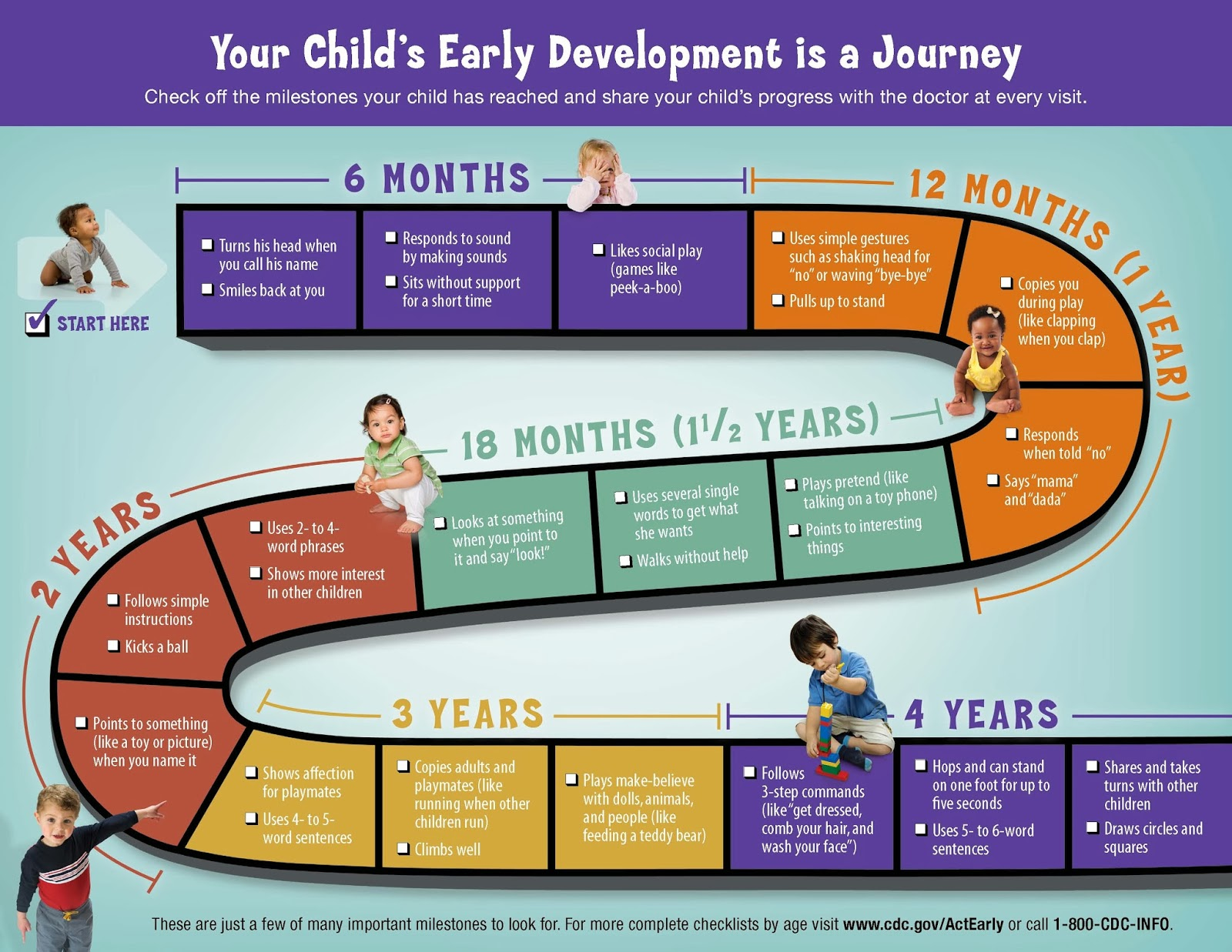 The Prepped Parent Crash Course In Child Development