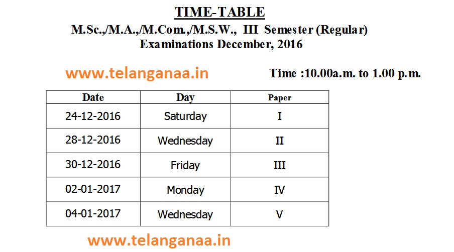 Palamuru University PU PG 1st & 3rd Sem Time Table 2016-17 Regular Exams