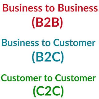 Pengertian Sederhana tentang bisnis ecommerce B2B,B2C dan C2C Marketplace