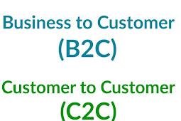 Pengertian Sederhana Tentang Bisnis B2B, B2C, dan C2C