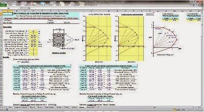Análisis y diseño de columnas y vigas