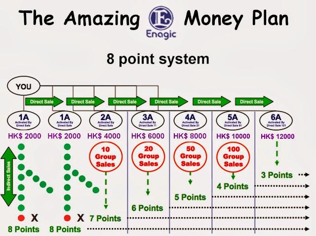 Penjelasan Tentang 8 Points System Kangen Water