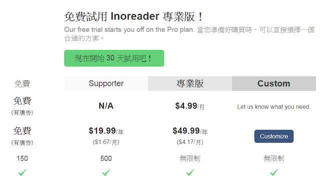 Inoreader 專業版.RSS 訂閱服務
