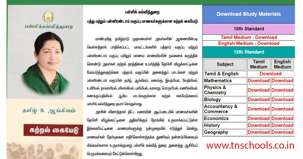 Samacheer Kalvi Books Pdf 2017 Tamil Medium