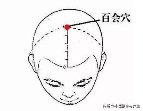 頭痛怎麼辦?按摩來幫忙!最全頭痛特效穴,值得收藏(偏頭痛)