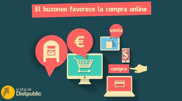 buzoneo, compra online