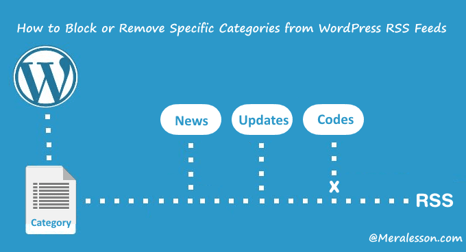 remove rss feed wordpress thesis