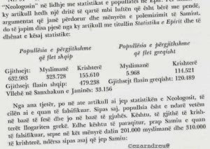 People In Epirus Have Spoken Mostly in Albanian Language