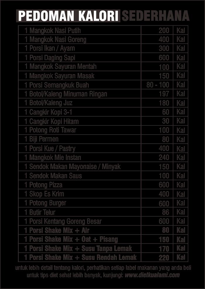 Tabel Pedoman Kalori Yang Disederhanakan