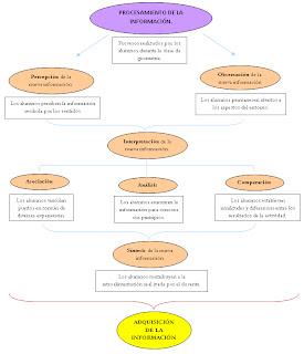 Manual de psicologia educacional violeta arancibia