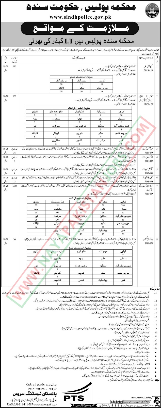 Sindh Police Department Jobs 2019 May - Sindhpolice.gov.pk