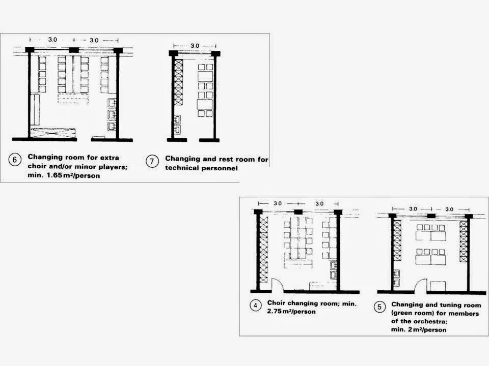 Architecture as Aesthetics: Auditorium Standards