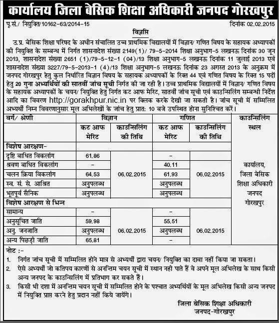 Gorakhpur JRT merit list