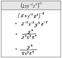 OpenAlgebra.com: Negative Exponents