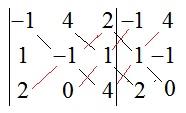 determinante 1 coplanaridade