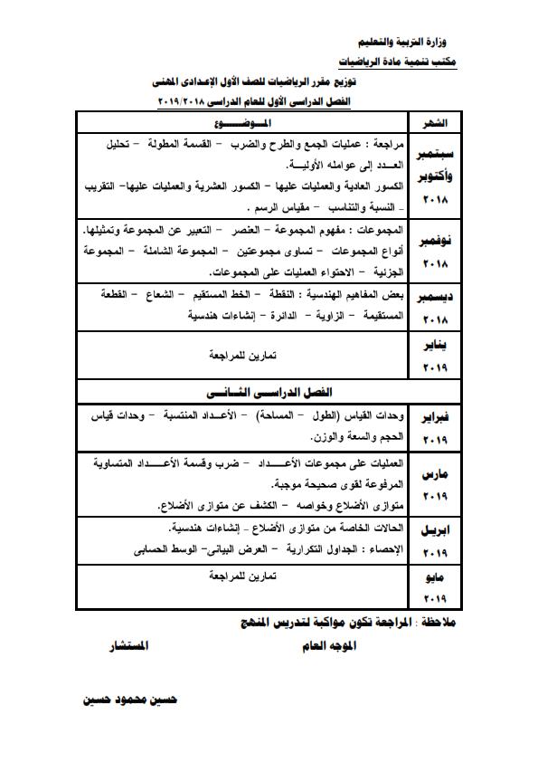 توزيع منهج الرياضيات للمرحلة الإعدادية للعام ٢٠١٨ / ٢٠١٩ 2_001