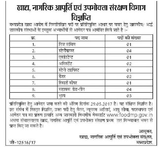 Department of Food Public Distribution (DFPD) Recruitment Notification 2017