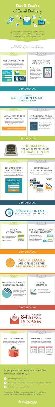 12 Email Marketing Tips to Ensure Your Campaign Isn't a Waste of Time and Money
