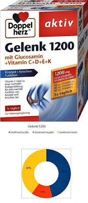 Gelenk 1200 pareri supliment doppelherz cu glucozamina