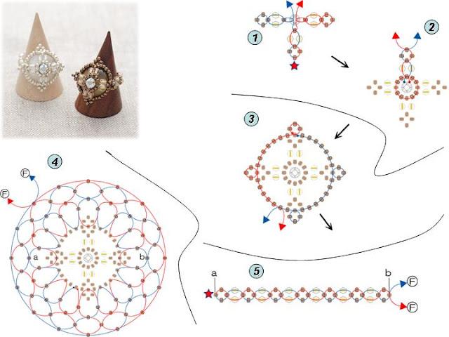 rings, anillos en mostacillas y cristales