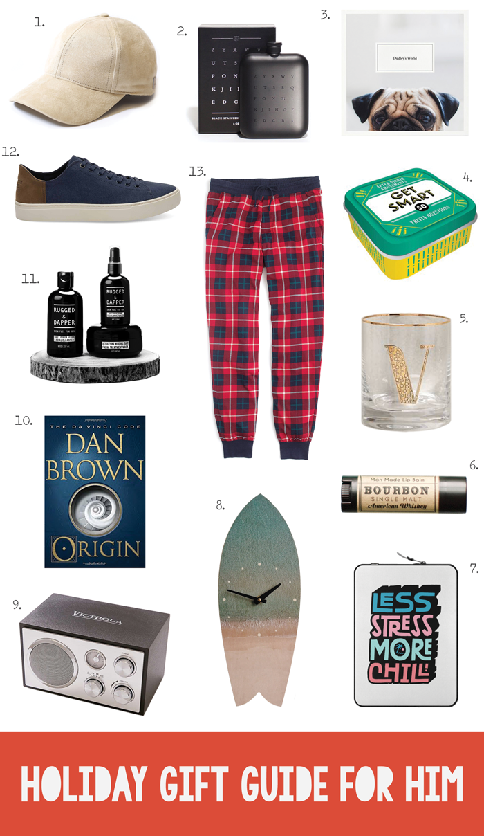 Christmas shopping guide for men, clothing, accessories, home goods, photo books, hat, cosmetics, clock, victrola