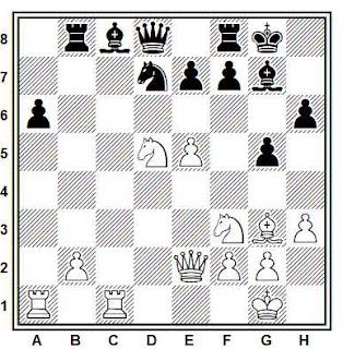 Posición de la partida de ajedrez Cichosky - Freisler (Slupsk, 1987)