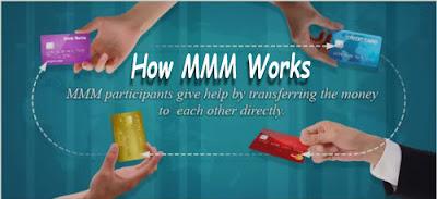 how-mmm-works