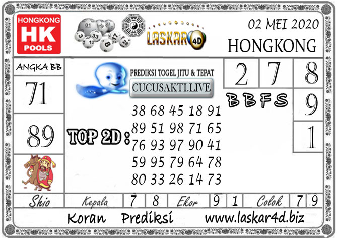 Prediksi Togel HONGKONG LASKAR4D 02 MEI 2020