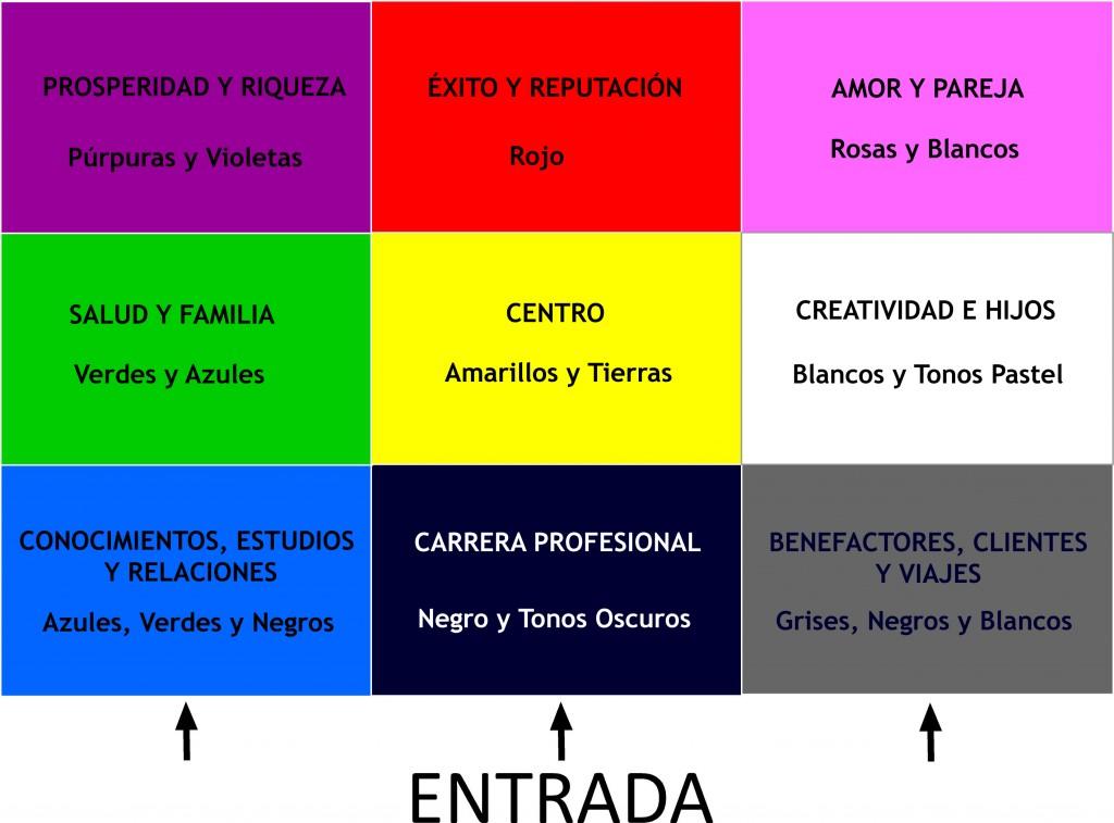 Salud Vida Y Consejos Septiembre 2015 - Colores-feng-shui-para-dormitorio
