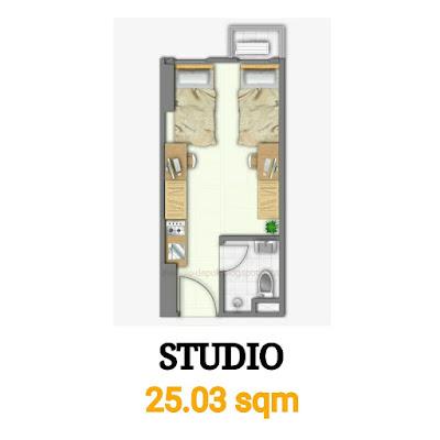 Tipe studio, tipe unit studio, unit studio