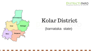 Kolar District