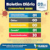 Coronavírus: Boletim Diário da Secretaria Municipal de Saúde de Filadélfia-BA