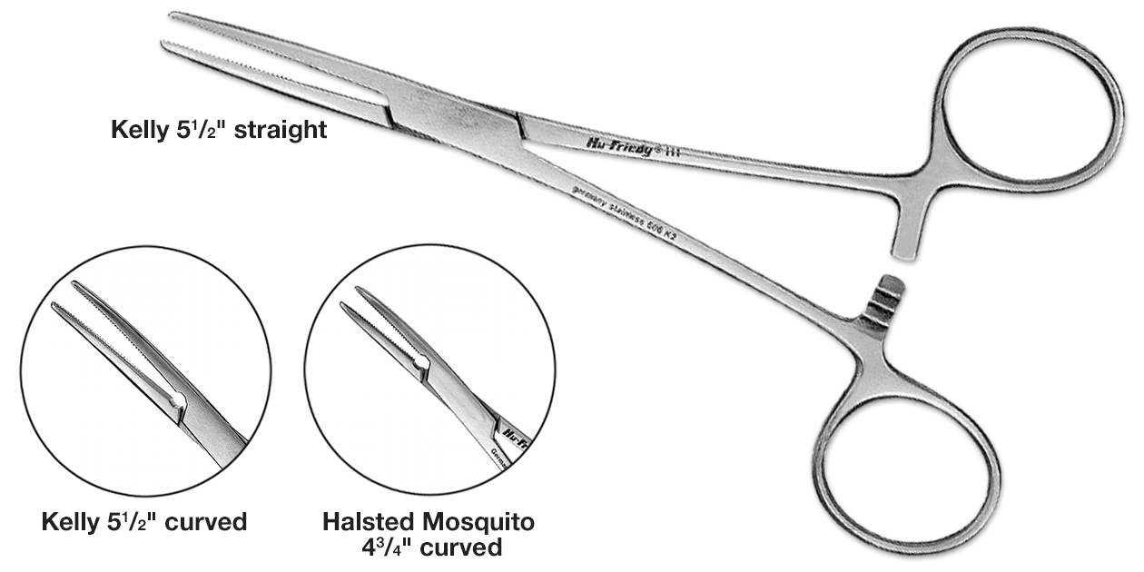 Hemostats Market Is Booming Across the Globe Explored in
