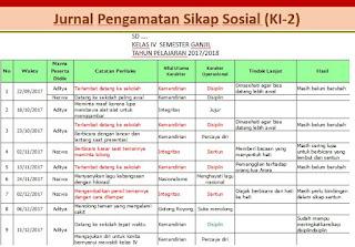contoh jurnal KI-2