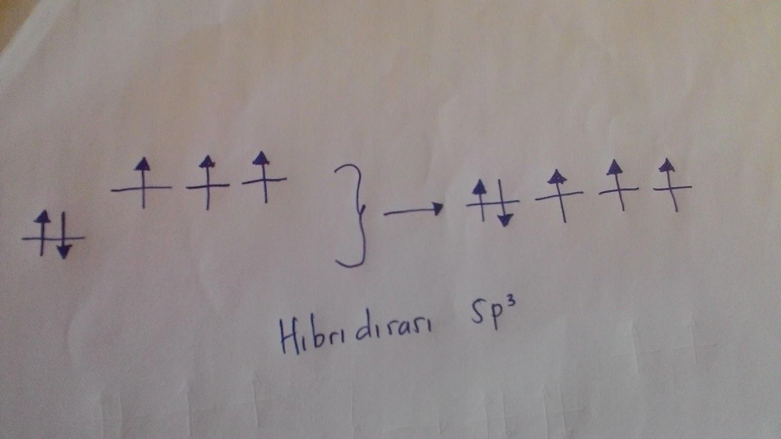 Tabel periodik unsur bentuk panjang tersusun choice image for Cocinas modernas trackid sp 006