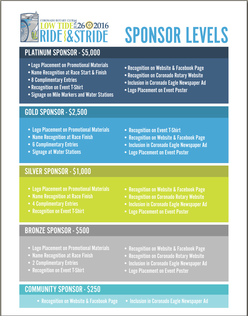 Sponsorship Levels Template golf tournament by uwy11403 free – Sponsorship Packages Templates