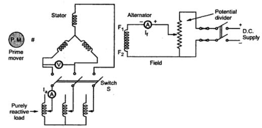 zero power factor   zpf  method  potier triangle method of