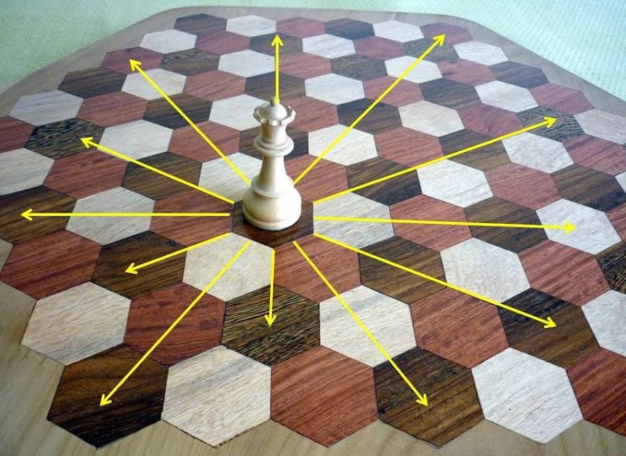 Double Hexagonal Chess Or Peanut Chess