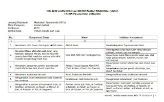 Kisi-Kisi USBN Akidah Akhlak MTs 2019