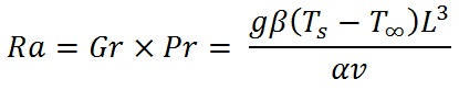 Rayleigh Number, Symbol, Formula, Importance, Significance, Dimensionless Numbers