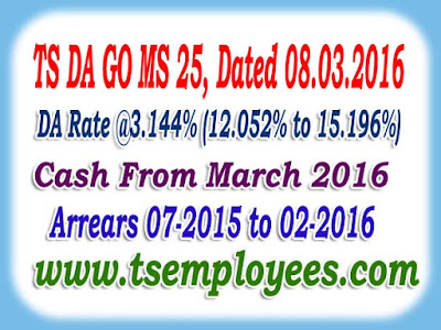 Telangana GO MS.No. 25 Dated: 08.03.2016 New DA 15.196%  G.O.Ms No.25  Enhancement  of  DA (Dearness Allowance) Telangana  Dated 08-03-2016 Download latest DA TS GO.25. DA enhanced from 12.05% of the basic pay to 15.196% of basic pay from 1st of July, 2015, TSGO.25, Dt.08-3-2016, DA 3.144% Sanctioned to TS Employee from 1st July 2015, Present DA 15.196%, Arrears :July 2015 to February 2016 to GPF, Cash from March, 2016, DA 3.144% enhanced from 12.05% of the basic pay to 15.196% from 1st of July, 2015. Enhancement to the Employees of Government of  Telangana from 12.052% of the basic pay to 15.196% of basic pay from 1st of July, 2015.latest DA GO Download