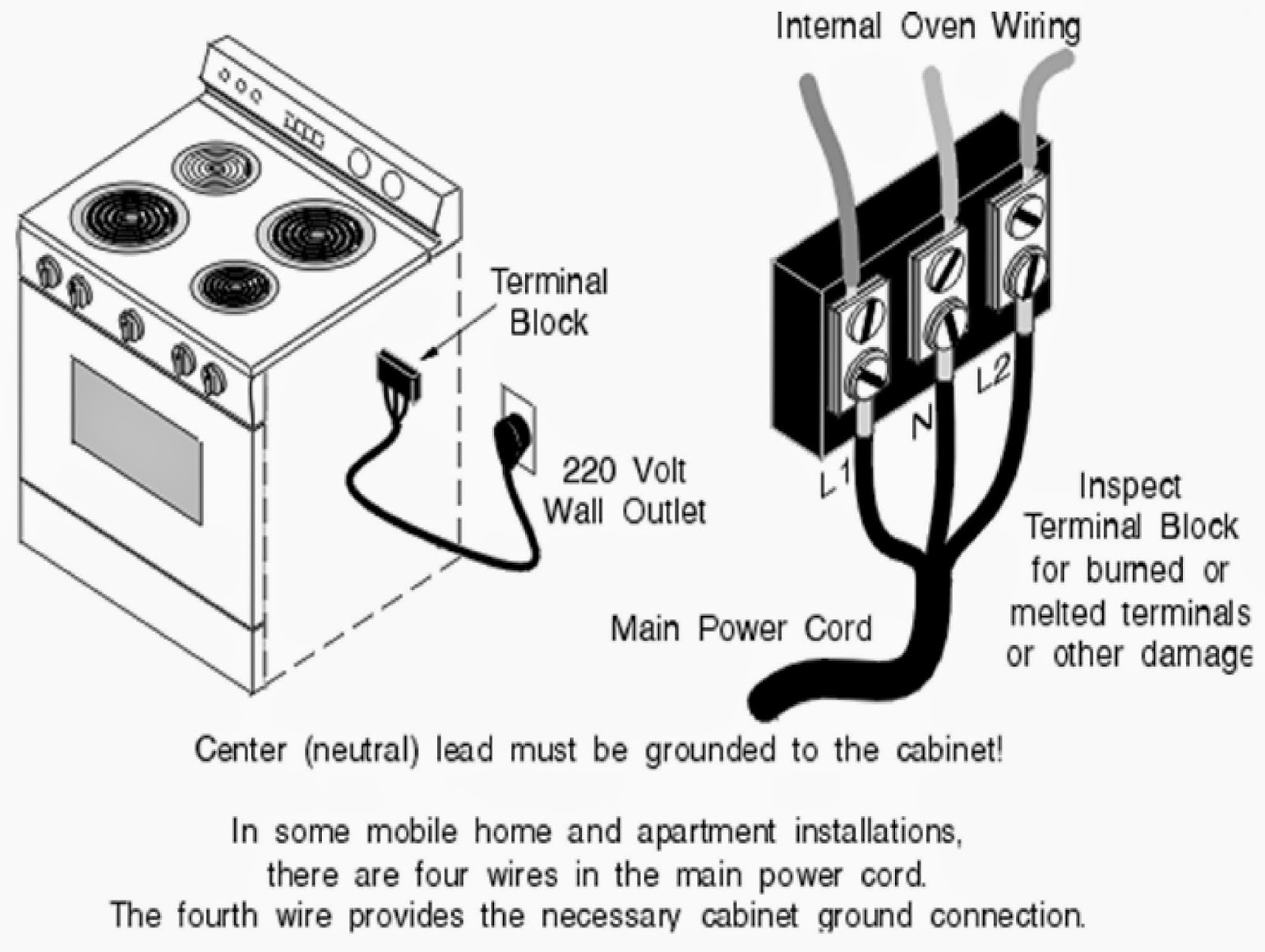 electric stove wiring diagram for house work range